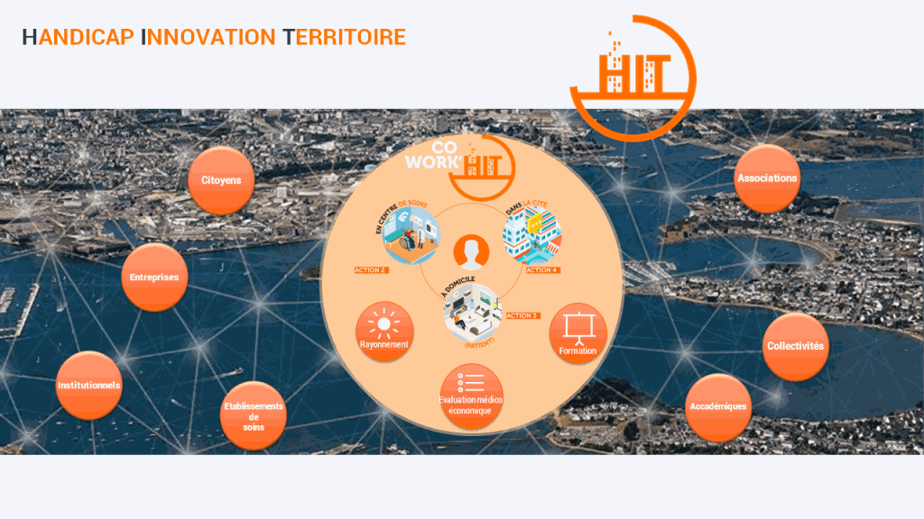 Handicap Innovation Territoire