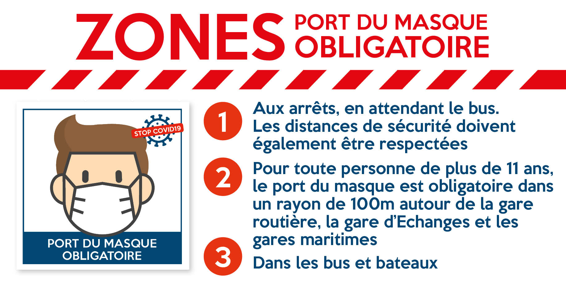 Covid19 zones port du masque CTRL